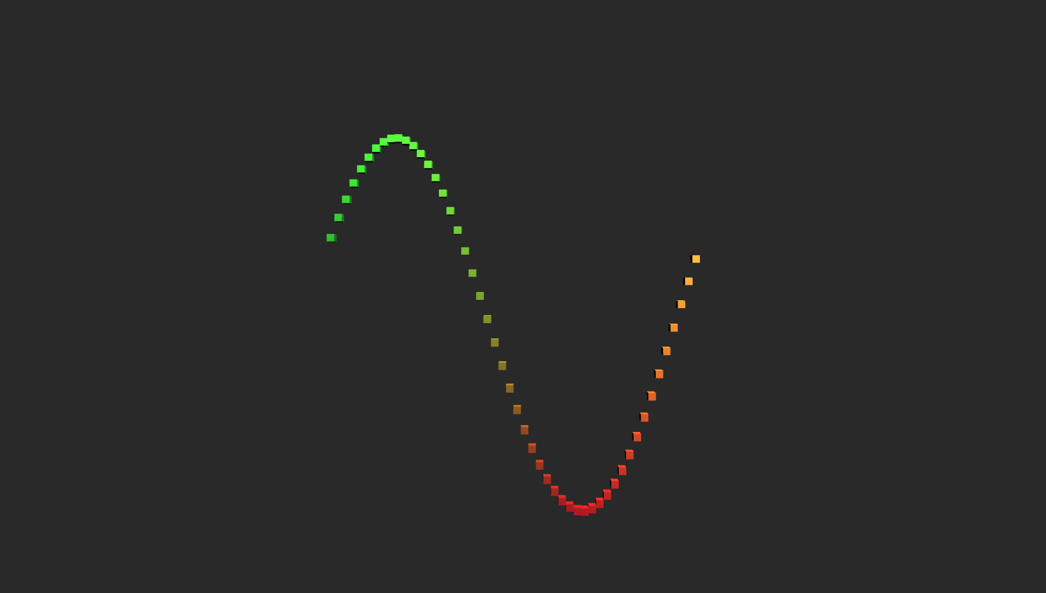 Learning Project: Creating an Animated Graph in Unity